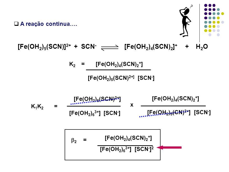 [Fe(OH2)5(SCN)]2+ + SCN- [Fe(OH2)4(SCN)2]+ + H2O